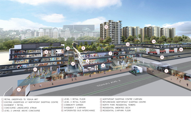 North Point City :: Mega Shopping Mall at Yishun MRT Station :: One stop from the Visionaire Executive Condo