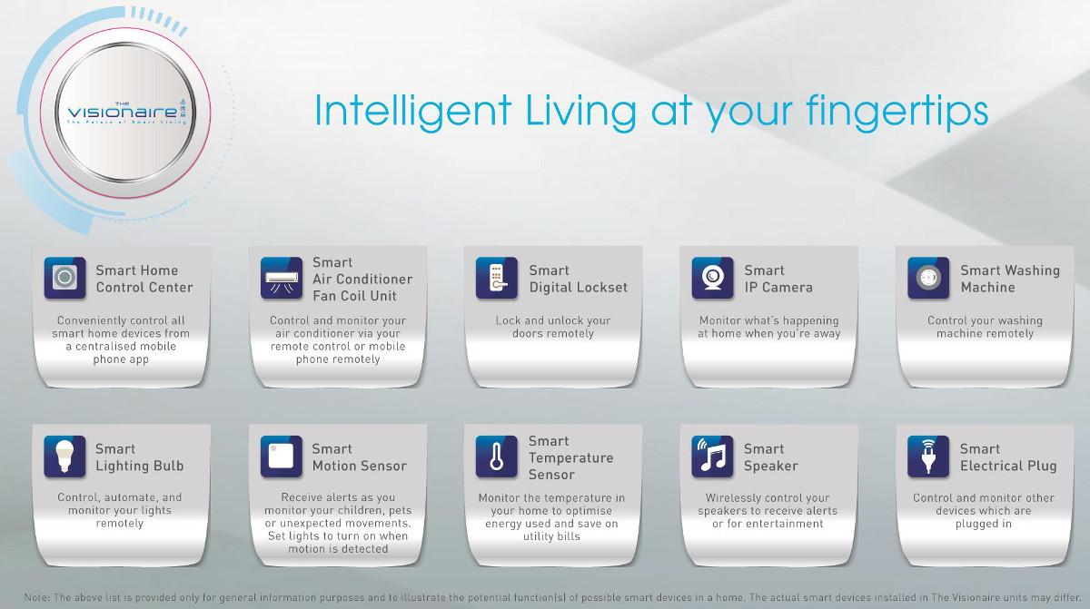 The Visionaire Executive Condo :: Smart Home Devices